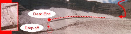 My improbable route down the snowfield