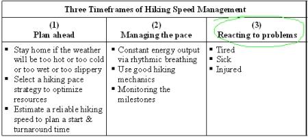 hikingtimeframes4