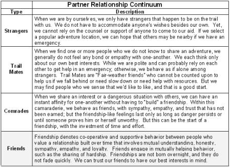 relationshipcontinuum1