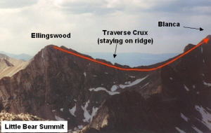 My ridge route, as seen from Little Bear