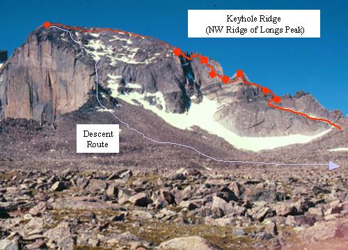 Longs Peak Keyhole Ridge PeakMind