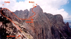 Looking at Eolus; my route