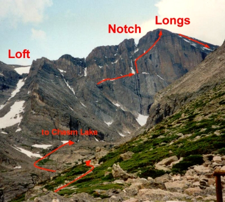A preview of our plan to summit Longs Peak via the Kiener's Route