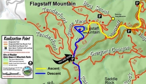 Our wandering route to touch the elusive top of Flagstaff Mountain.