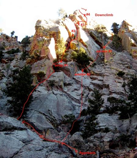 Gambit (5.8), Shirttail Peak, Eldorado Canyon State Park