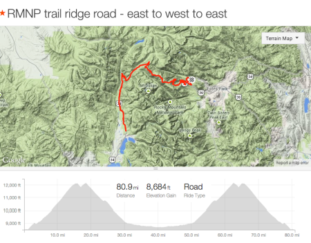 Trail Ridge Road route Sept. 14, 2014